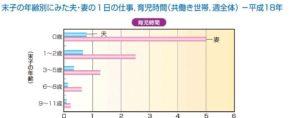 300x118 - 【日本人は真面目 真面目すぎてをムリをする! なぜ?解決策!】